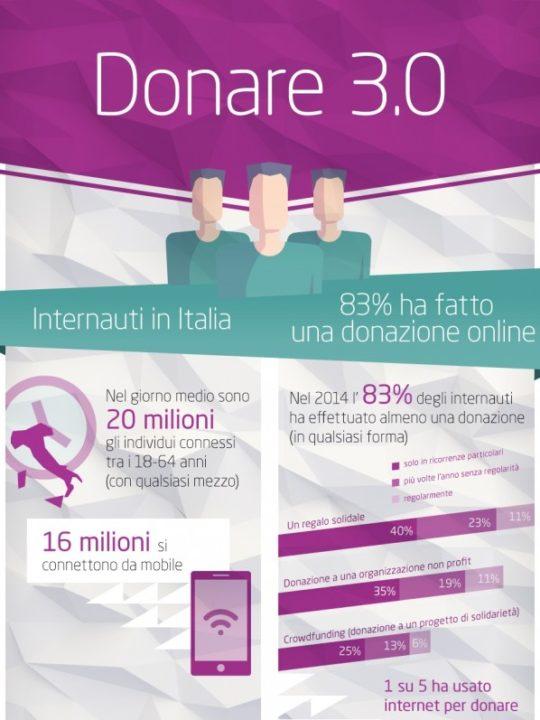 Donare 3.0
